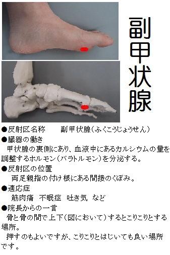 痛み ツボ 足の裏